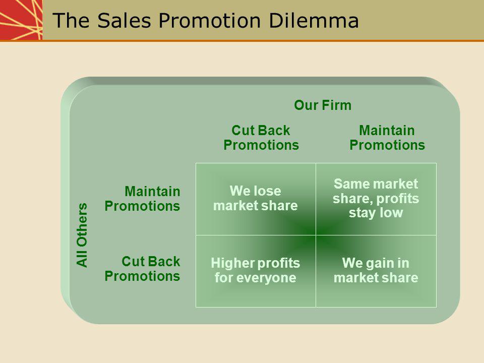 The Sales Promotion Dilemma