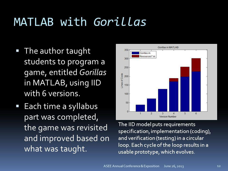 MATLAB with Gorillas The author taught students to program a game, entitled Gorillas in MATLAB, using IID with 6 versions.