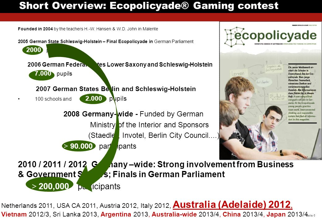 Short Overview: Ecopolicyade® Gaming contest