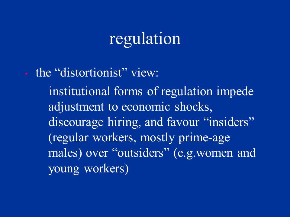 regulation the distortionist view: