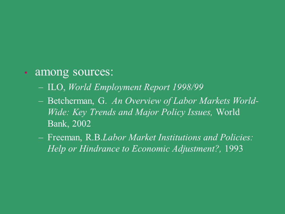among sources: ILO, World Employment Report 1998/99