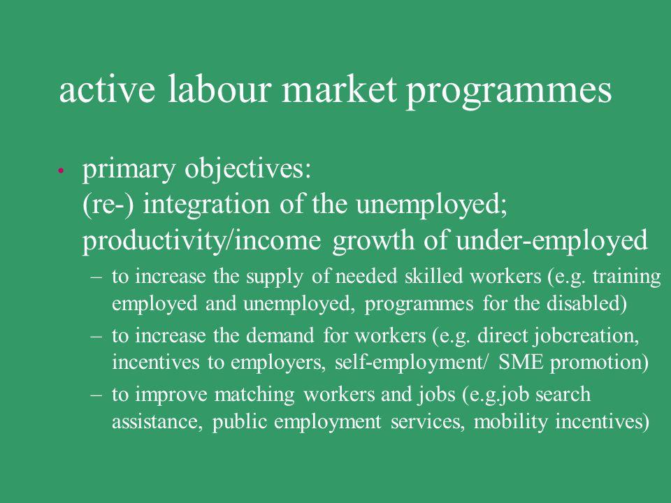 active labour market programmes