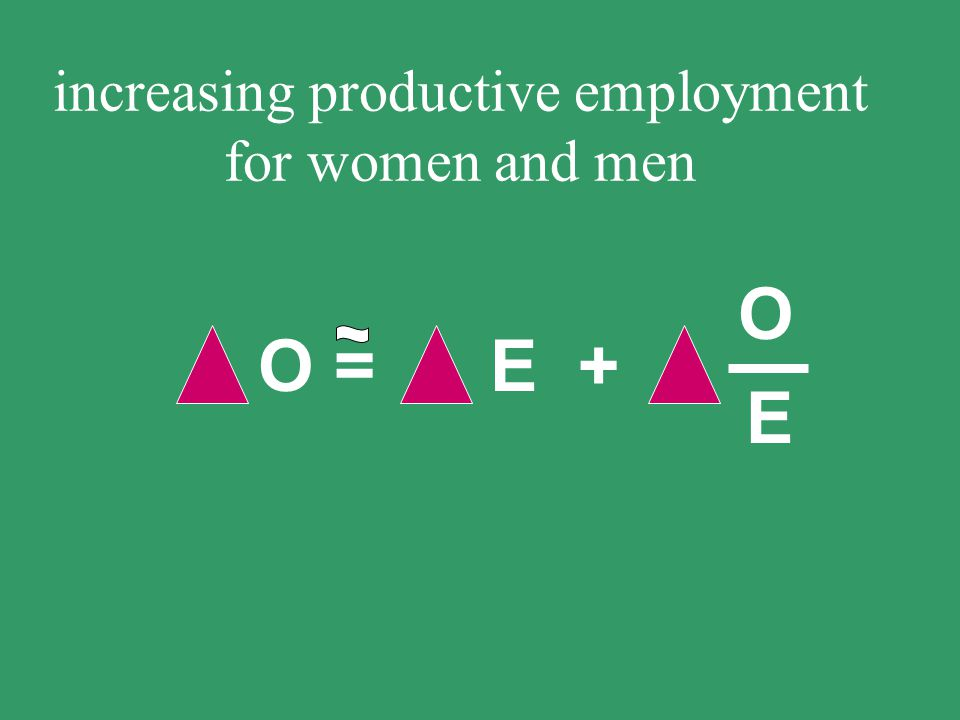 increasing productive employment for women and men