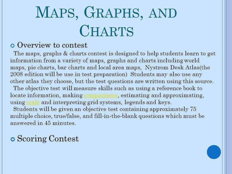 Maps, Graphs, and Charts Scoring Contest Overview to contest