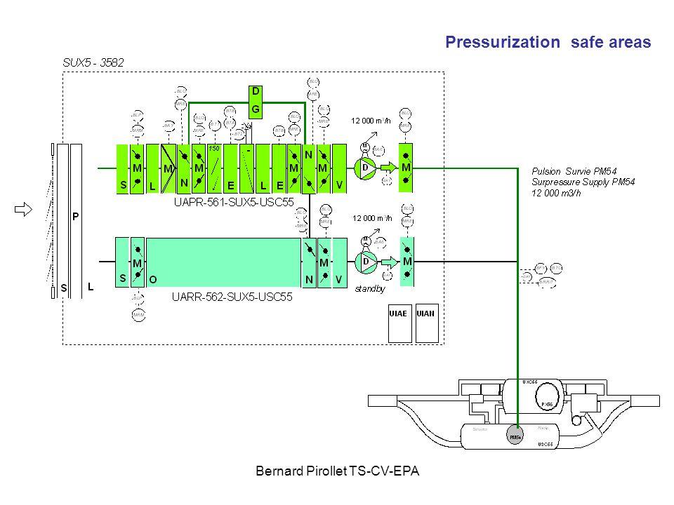 Bernard Pirollet TS-CV-EPA