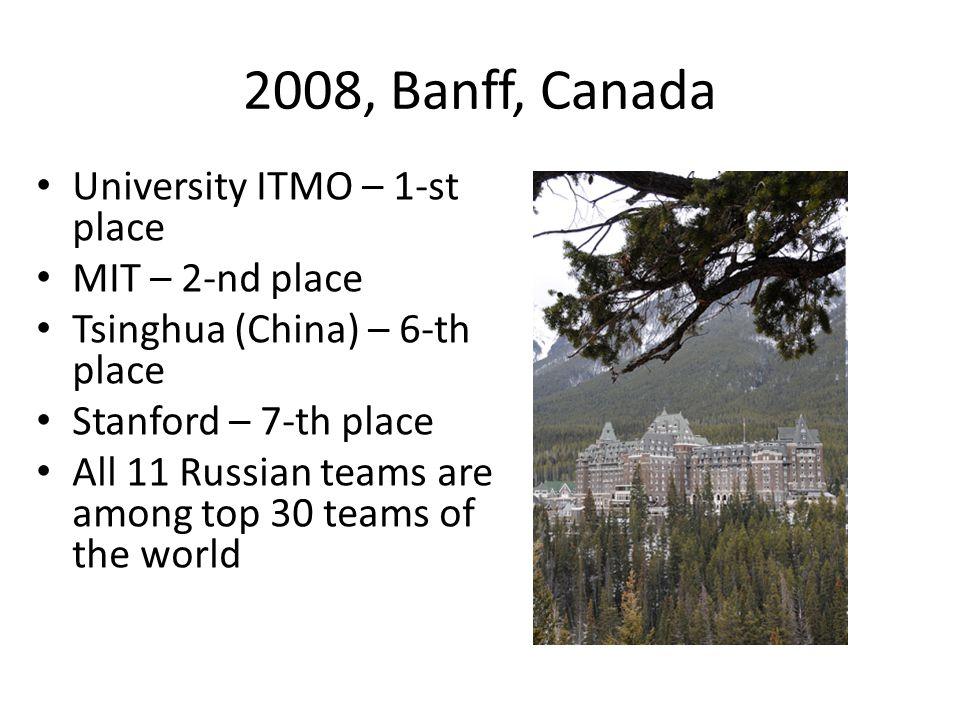 2008, Banff, Canada University ITMO – 1-st place MIT – 2-nd place