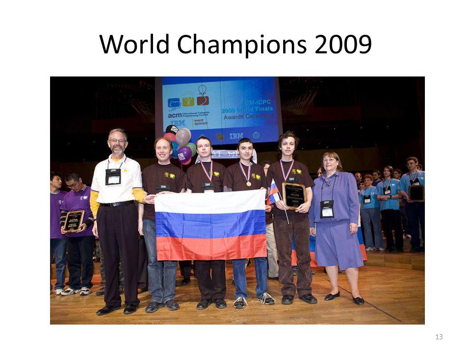 World Champions 2009