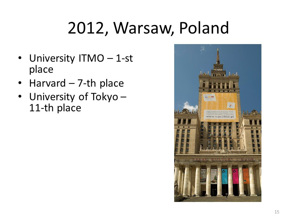 2012, Warsaw, Poland University ITMO – 1-st place Harvard – 7-th place