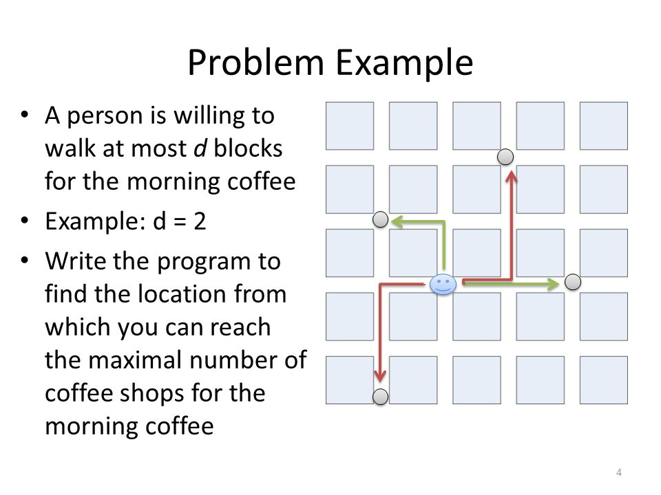Problem Example A person is willing to walk at most d blocks for the morning coffee. Example: d = 2.