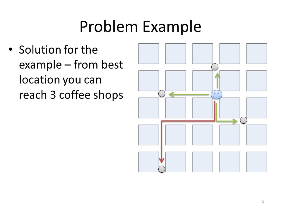 Problem Example Solution for the example – from best location you can reach 3 coffee shops