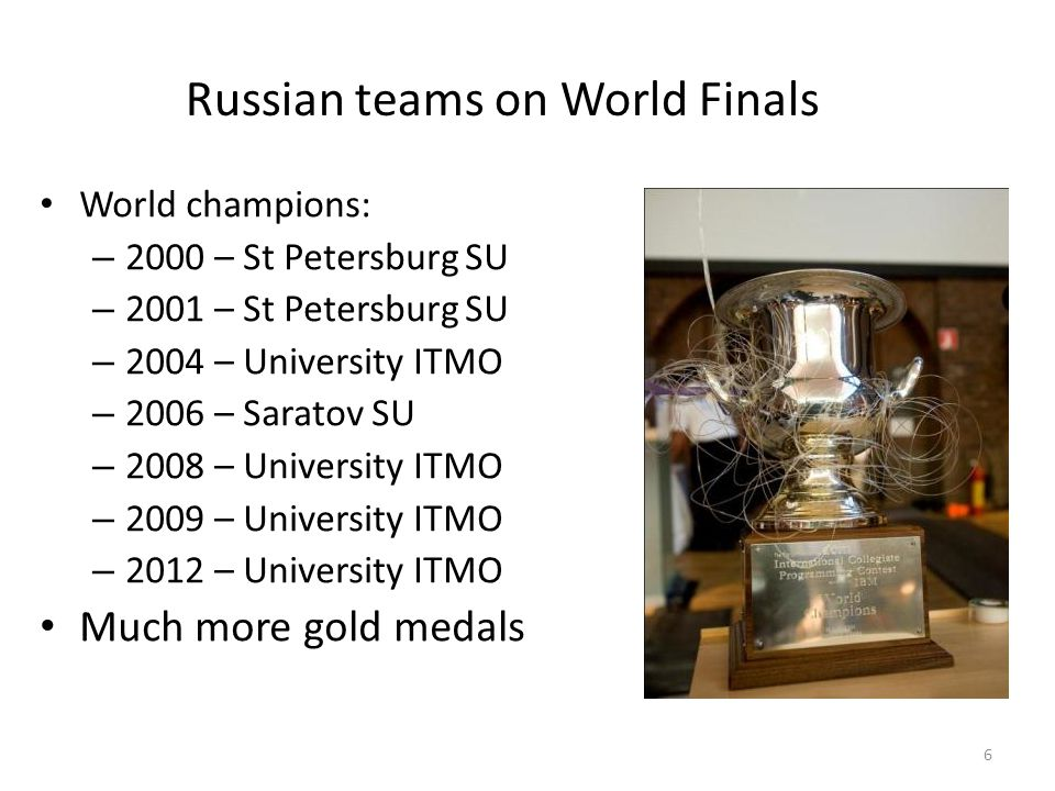 Russian teams on World Finals