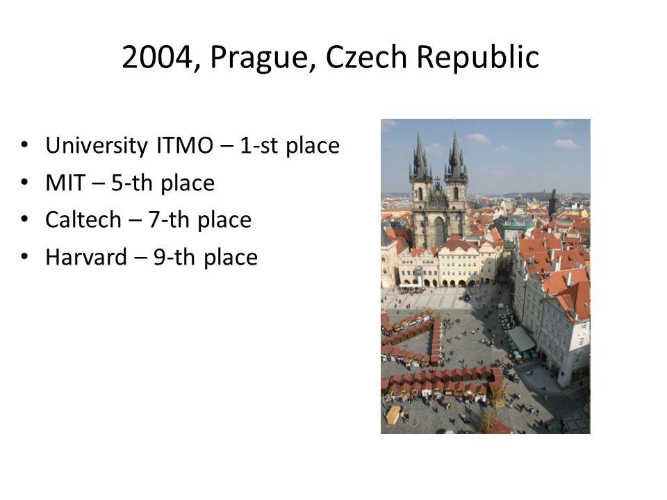 2004, Prague, Czech Republic University ITMO – 1-st place