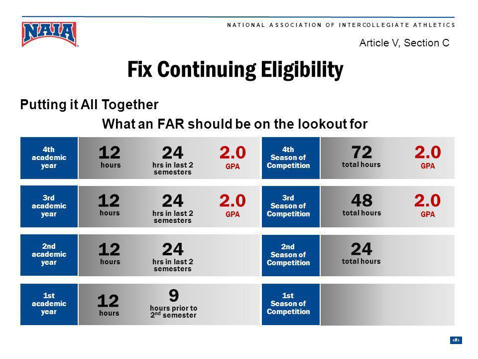 Fix Continuing Eligibility