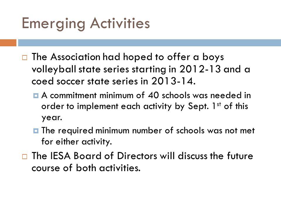 Emerging Activities