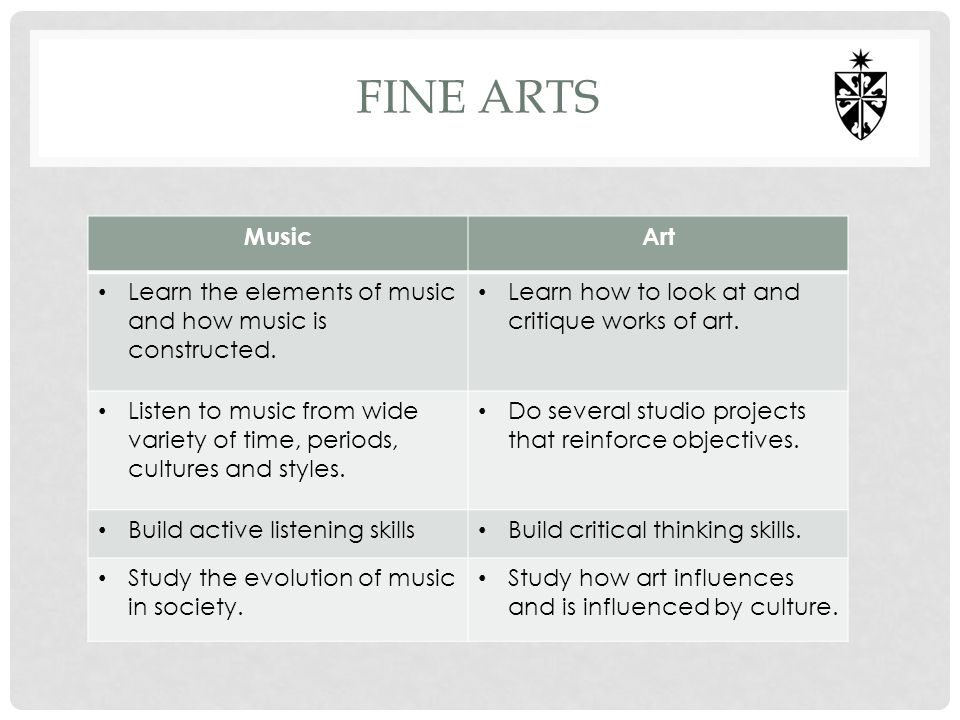 Fine arts Music. Art. Learn the elements of music and how music is constructed. Learn how to look at and critique works of art.