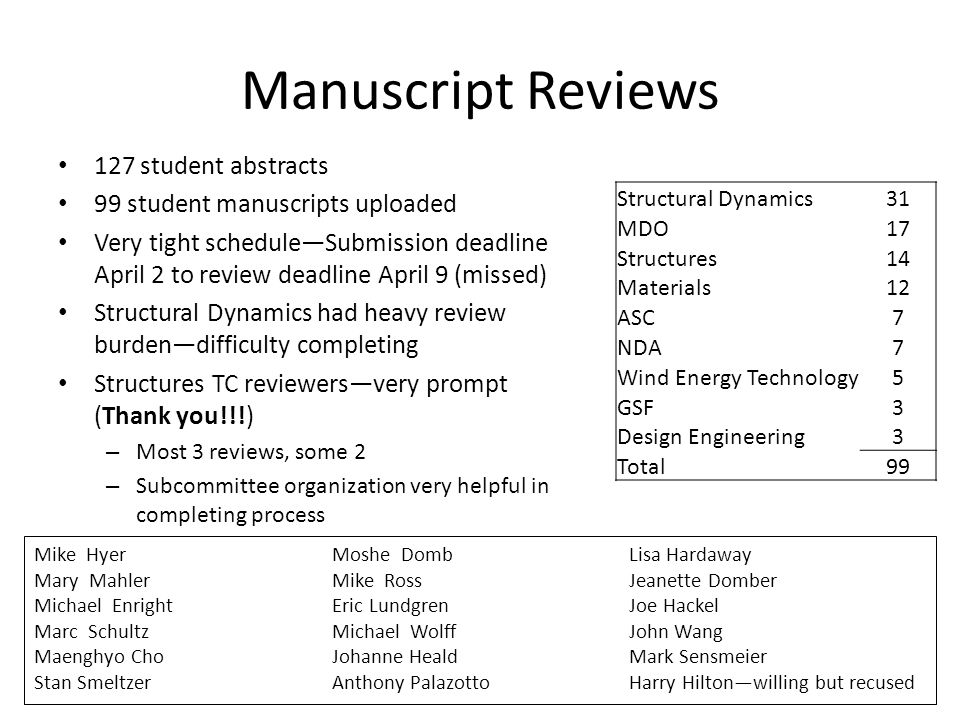 Manuscript Reviews 127 student abstracts