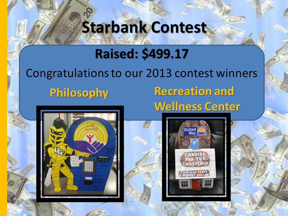 Congratulations to our 2013 contest winners