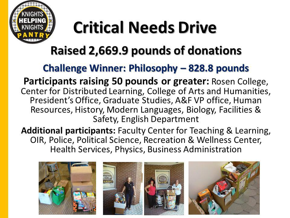 Critical Needs Drive Raised 2,669.9 pounds of donations