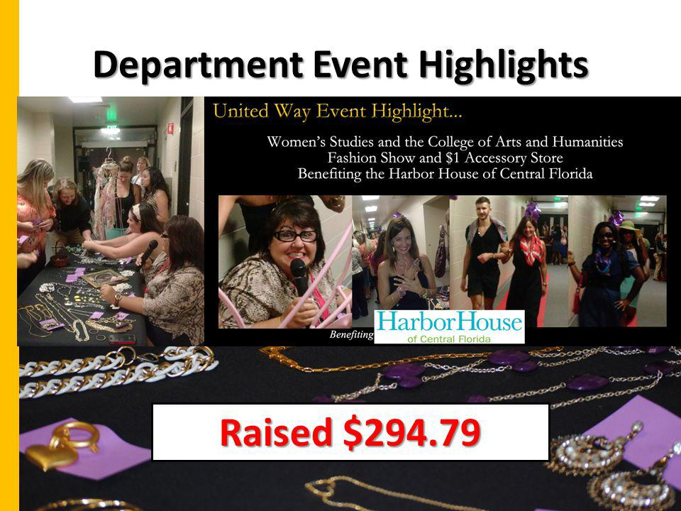 Department Event Highlights