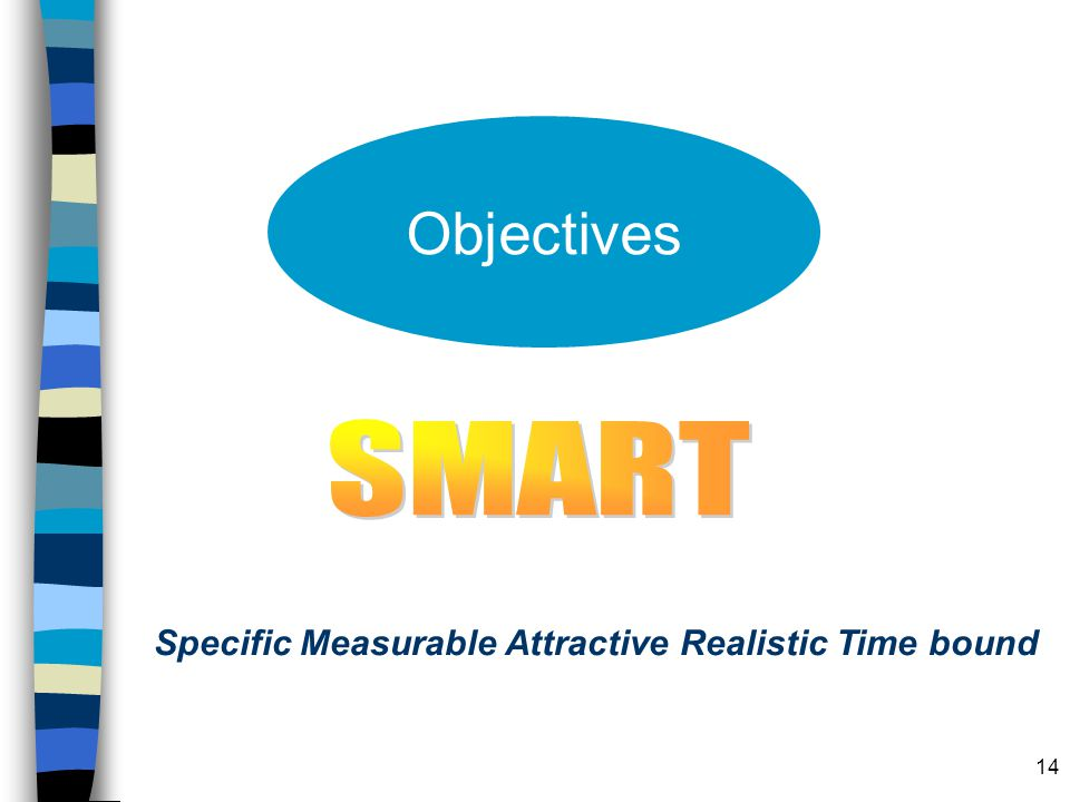 Objectives SMART Specific Measurable Attractive Realistic Time bound