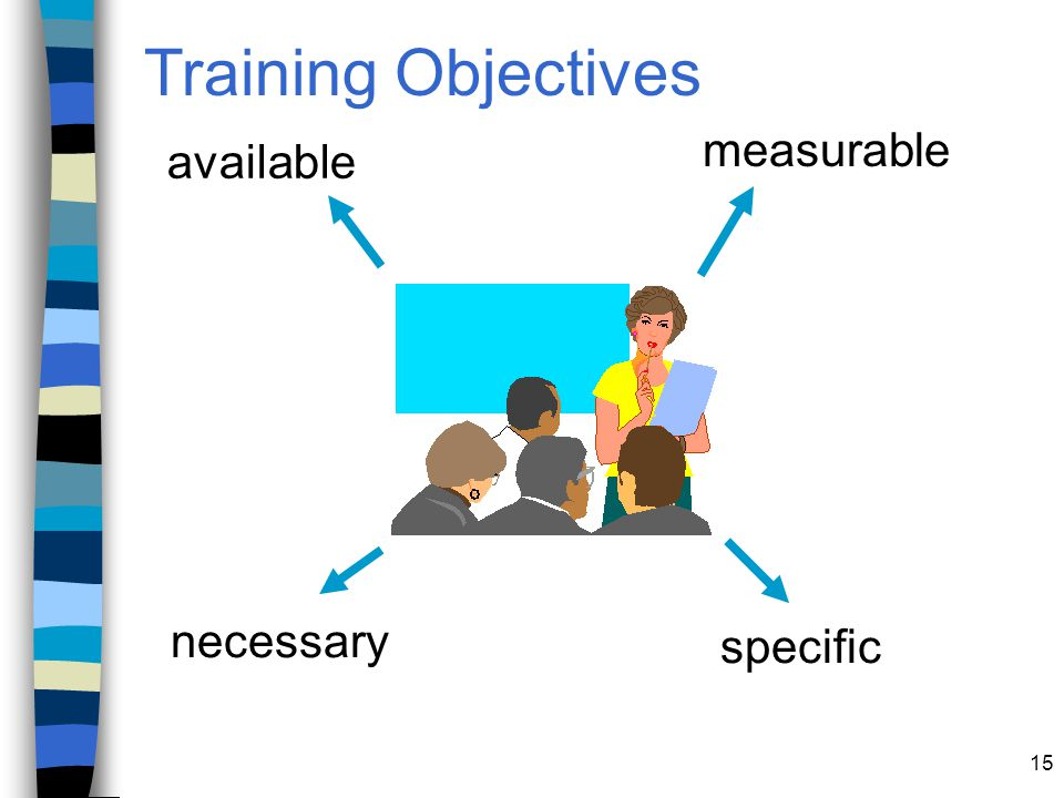 Training Objectives measurable available necessary specific