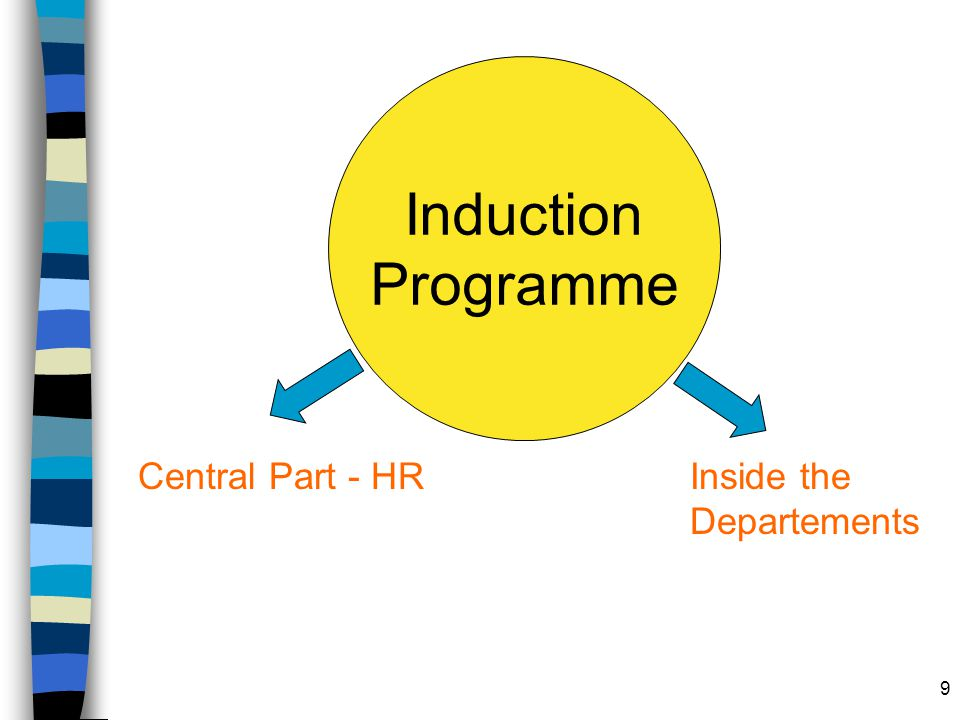 Induction Programme Central Part - HR Inside the Departements