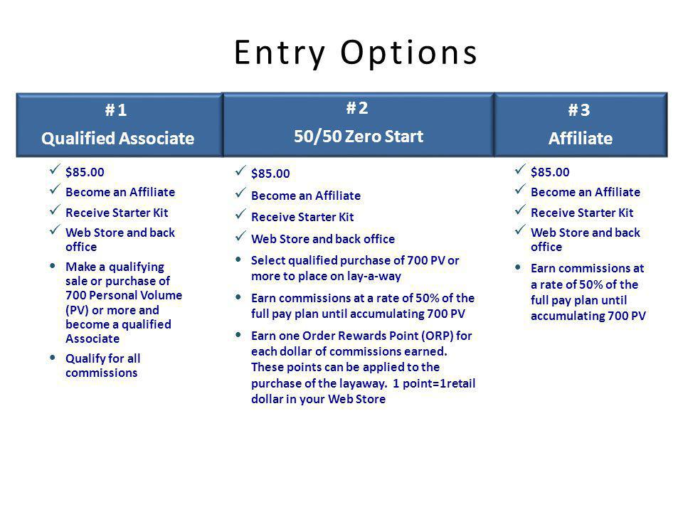 Entry Options #1 Qualified Associate #2 50/50 Zero Start #3 Affiliate