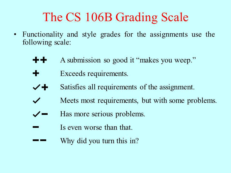 The CS 106B Grading Scale Functionality and style grades for the assignments use the following scale: