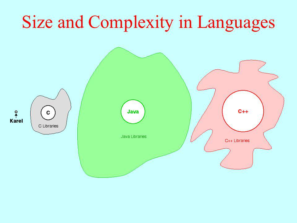 Size and Complexity in Languages