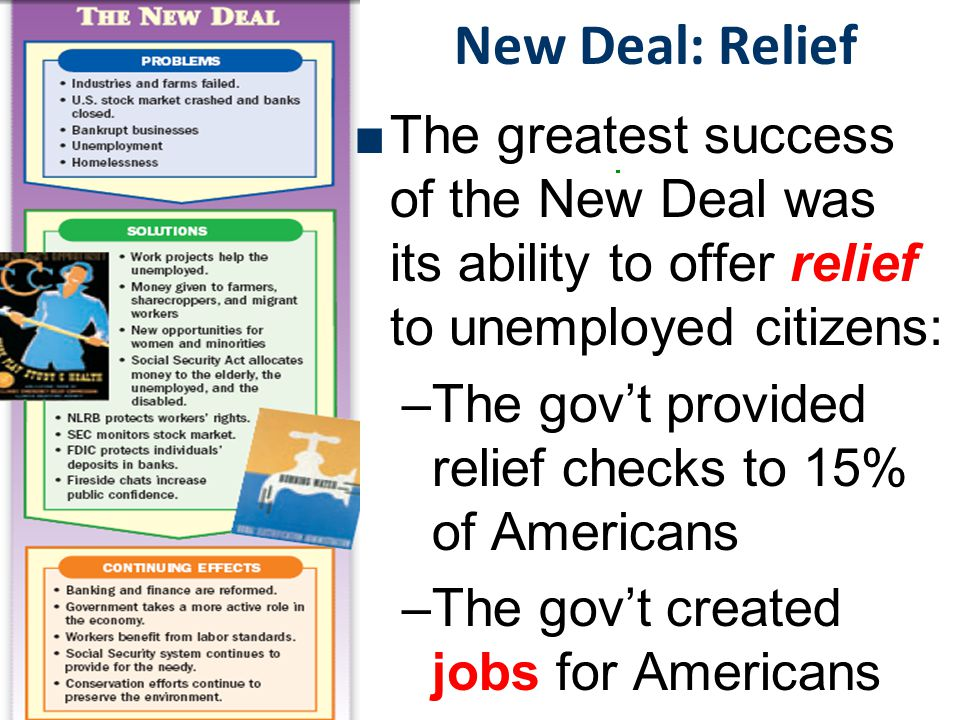 New Deal: Relief The greatest success of the New Deal was its ability to offer relief to unemployed citizens: