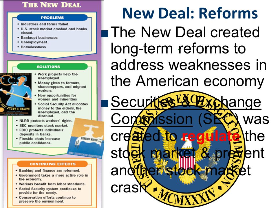 New Deal: Reforms The New Deal created long-term reforms to address weaknesses in the American economy.