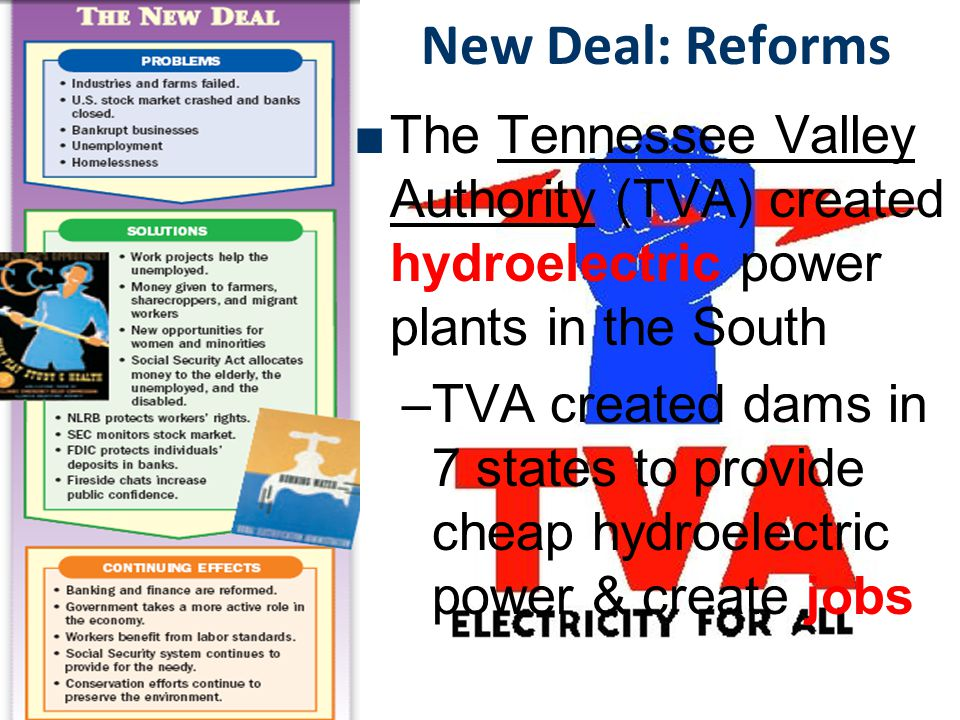 New Deal: Reforms The Tennessee Valley Authority (TVA) created hydroelectric power plants in the South.