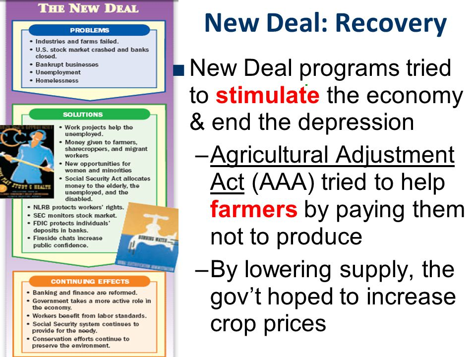 New Deal: Recovery New Deal programs tried to stimulate the economy & end the depression.
