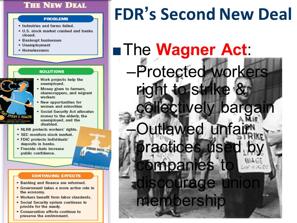 FDR's Second New Deal The Wagner Act: