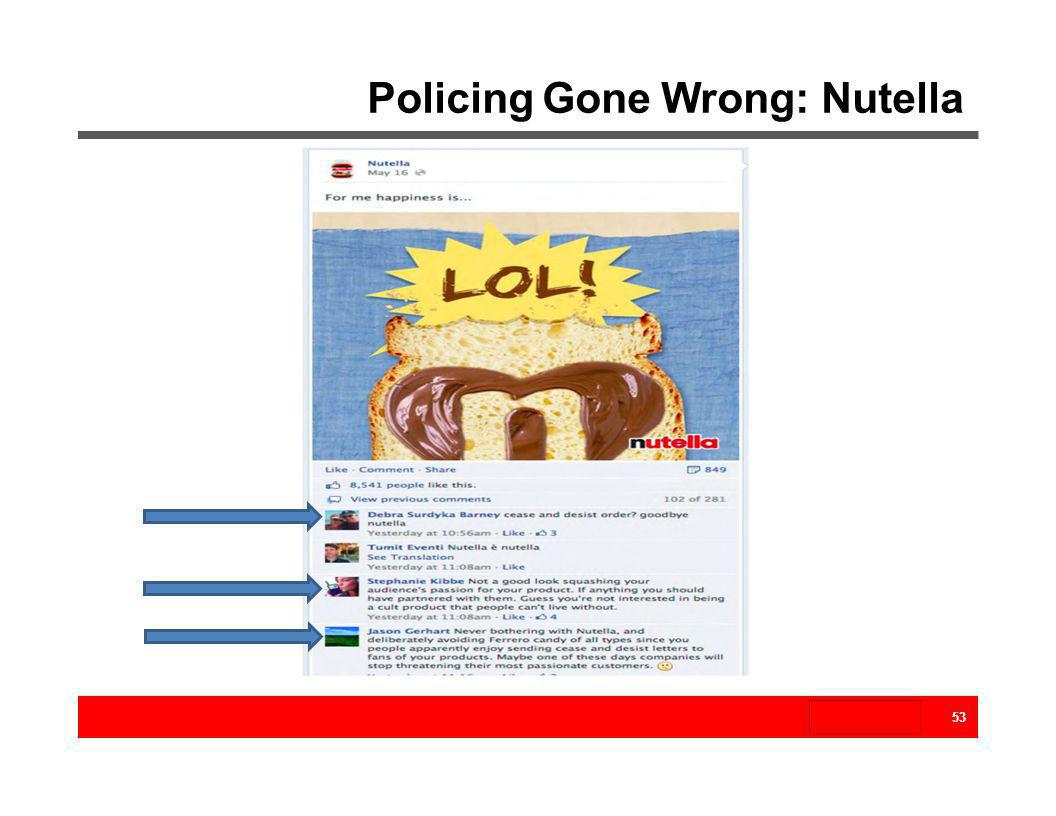 Policing Gone Wrong: Nutella