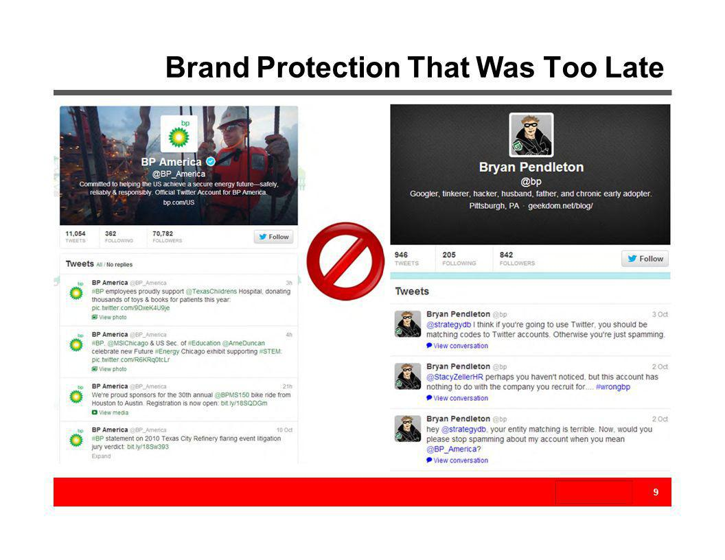 Brand Protection That Was Too Late