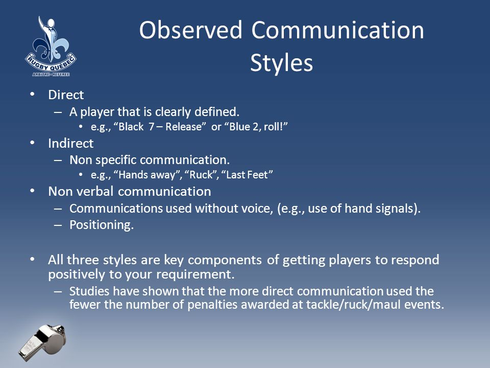 Observed Communication Styles