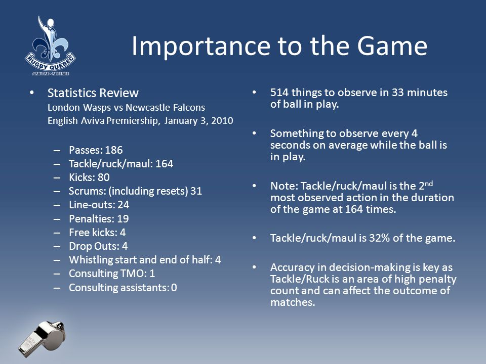Importance to the Game Statistics Review