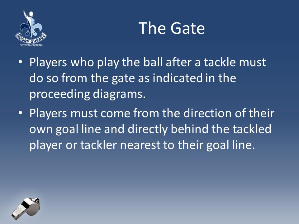 The Gate Players who play the ball after a tackle must do so from the gate as indicated in the proceeding diagrams.