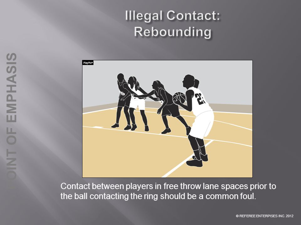 Illegal Contact: Rebounding