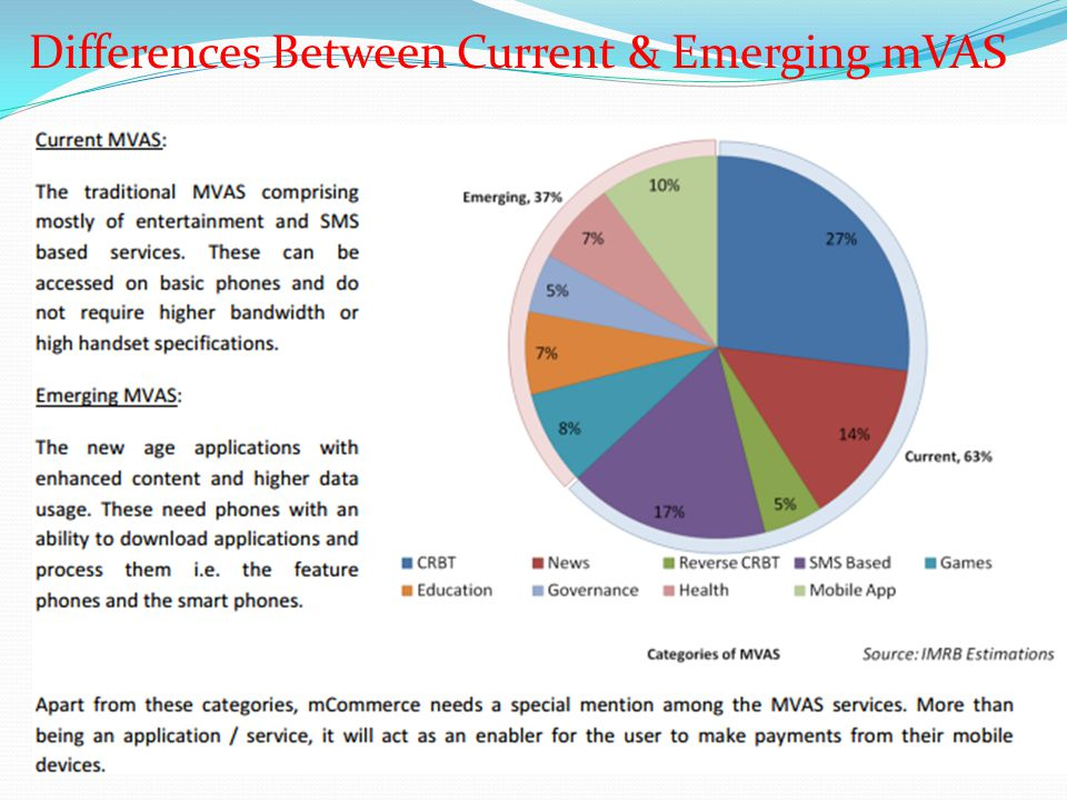 Differences Between Current & Emerging mVAS