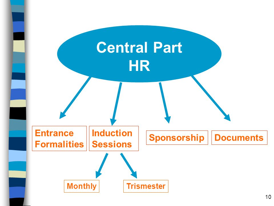 Central Part HR Entrance Formalities Induction Sessions Sponsorship