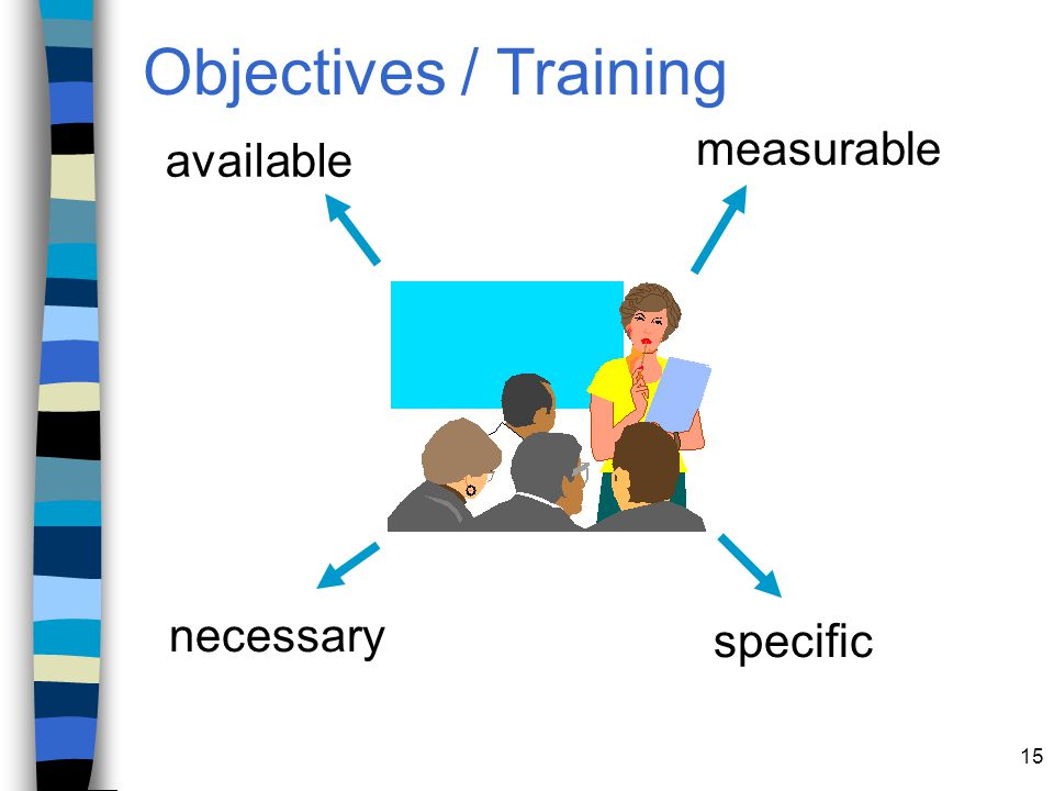 Objectives / Training measurable available necessary specific