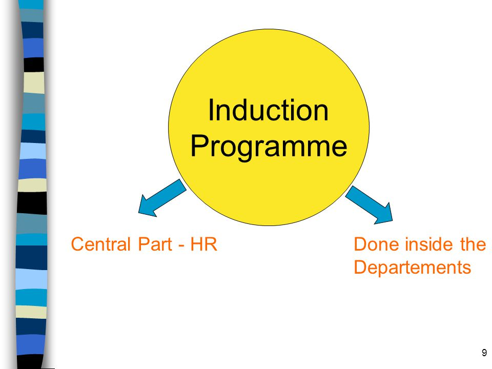 Induction Programme Central Part - HR Done inside the Departements