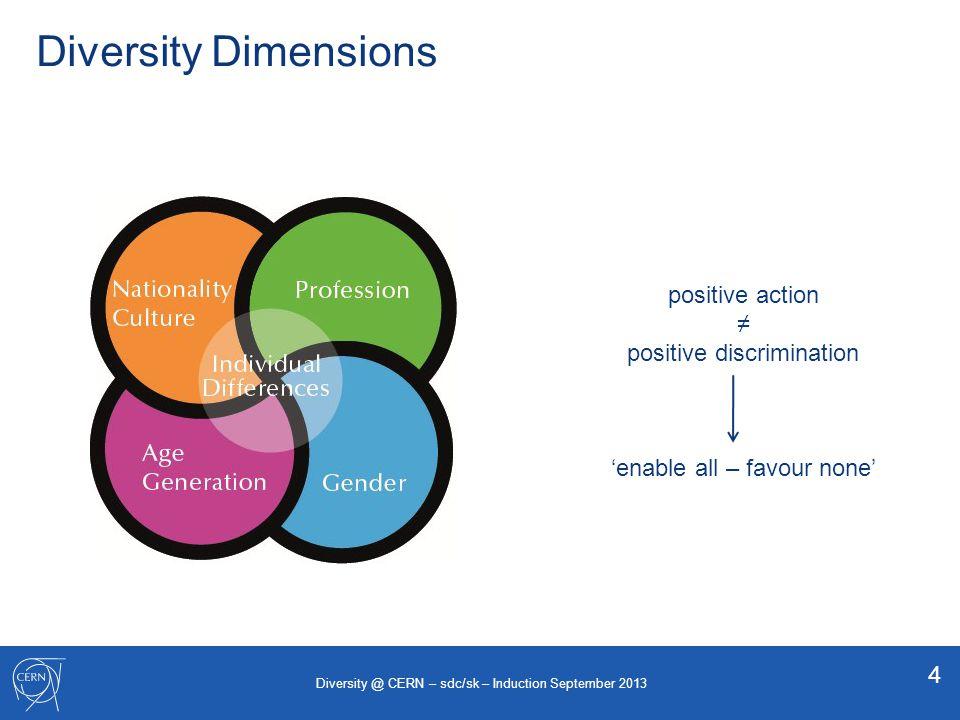 Diversity Dimensions positive action ≠ positive discrimination