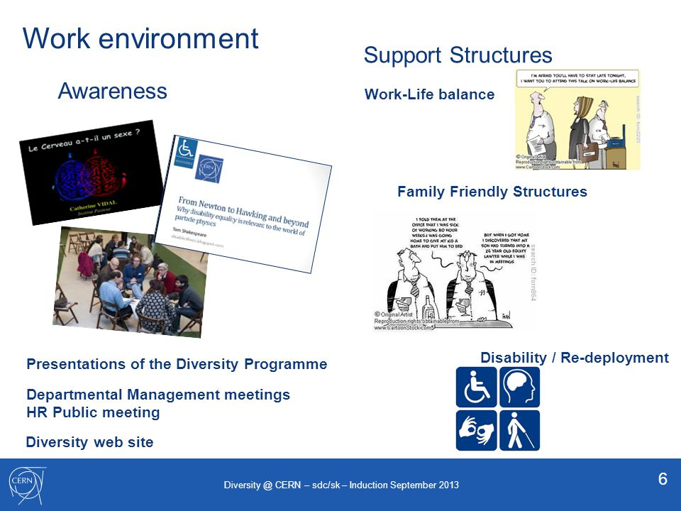 Work environment Support Structures Awareness 6 Work-Life balance