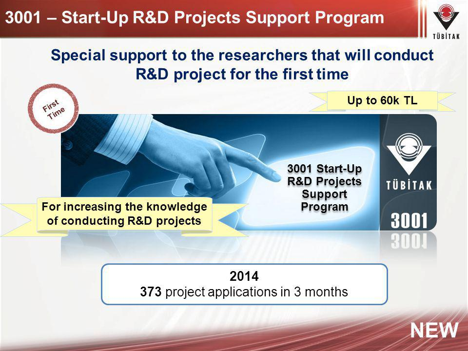 3001 – Start-Up R&D Projects Support Program
