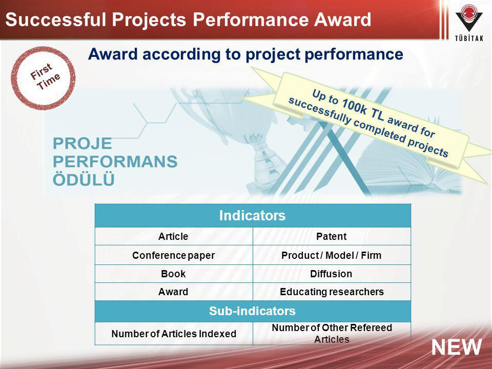 Successful Projects Performance Award