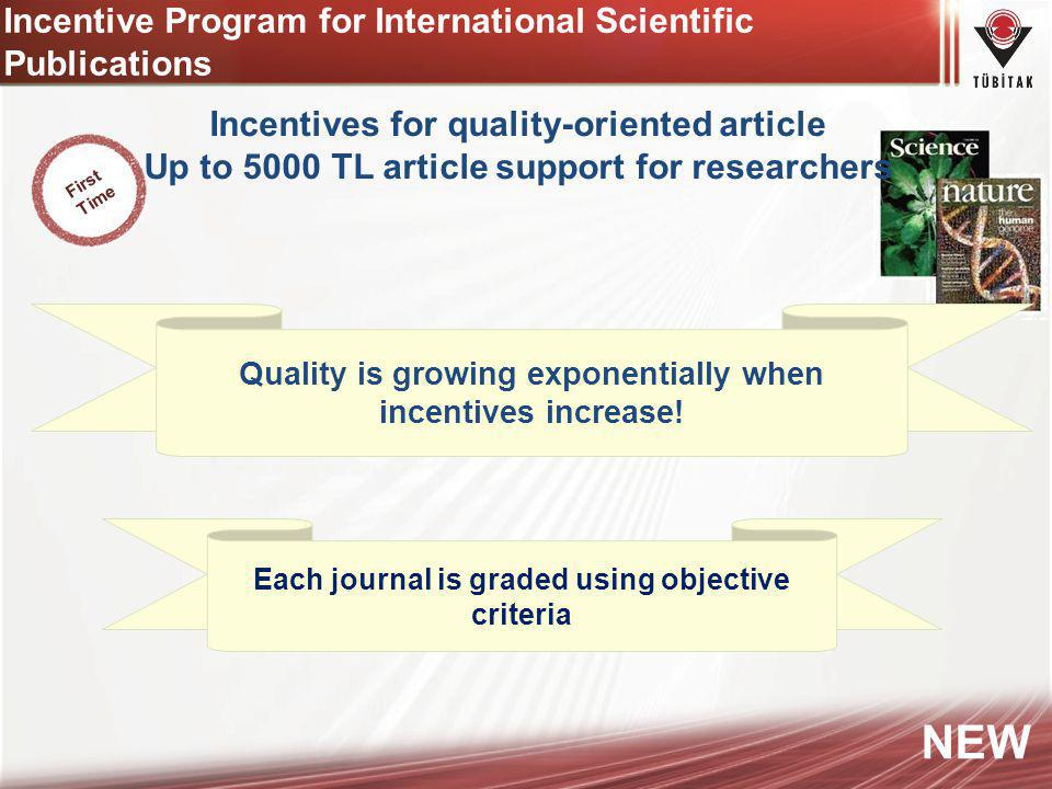 Incentive Program for International Scientific Publications