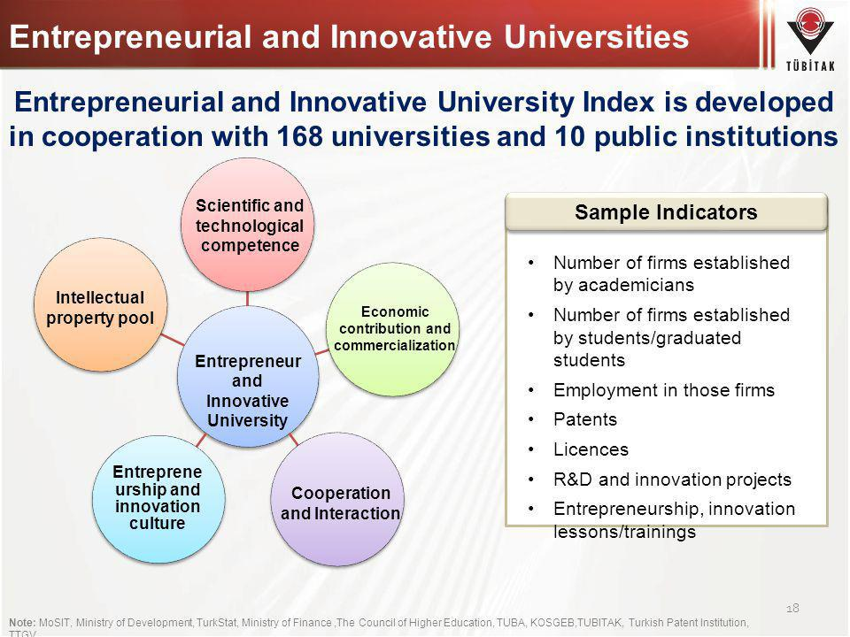 Entrepreneurial and Innovative Universities
